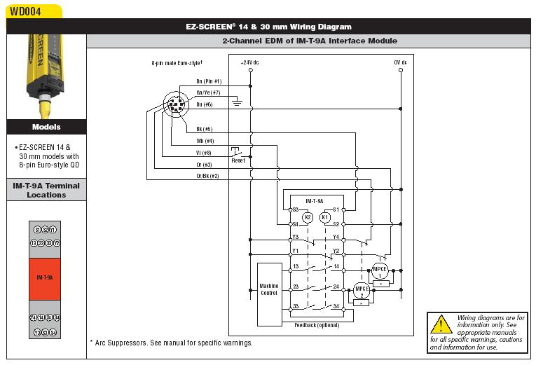 Wd004 two piece self contained light screens ez easy screen light curtains wiring diagrams asfbconference2016 Images